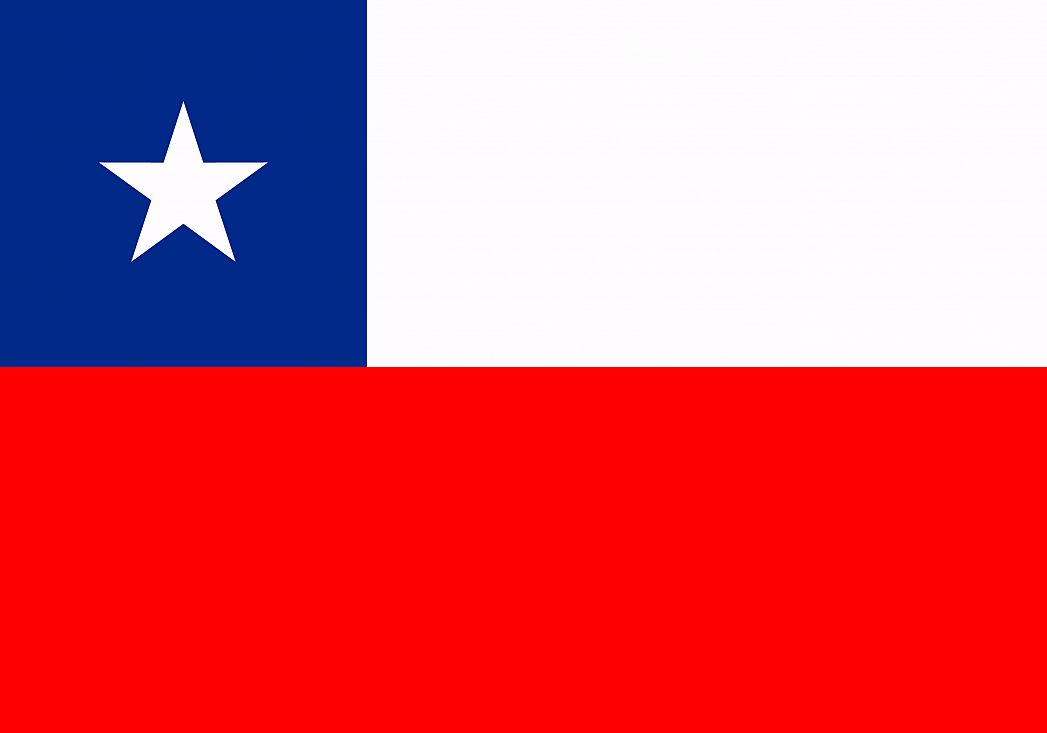 Chile Flags